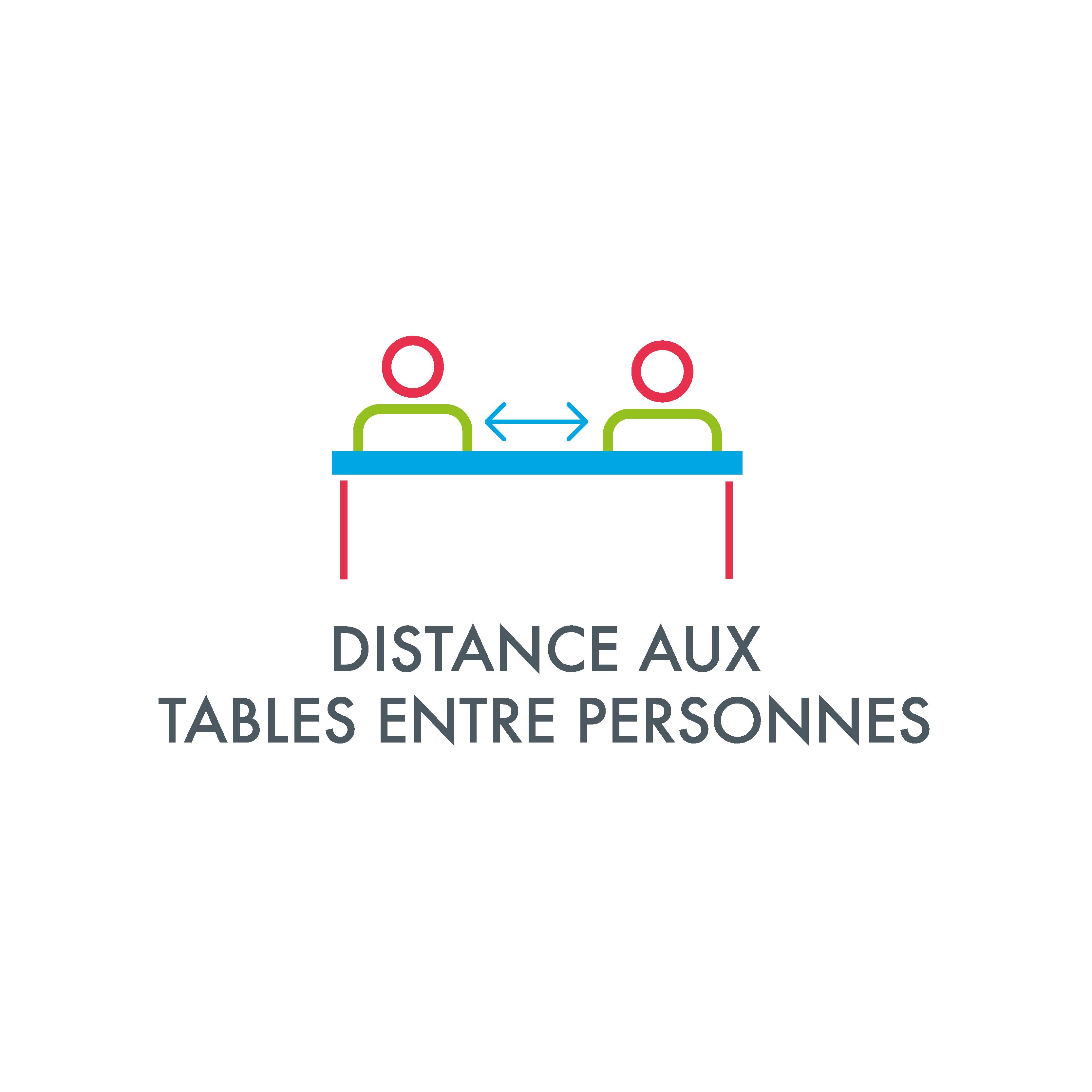 Distance_aux_tables_entre personnes