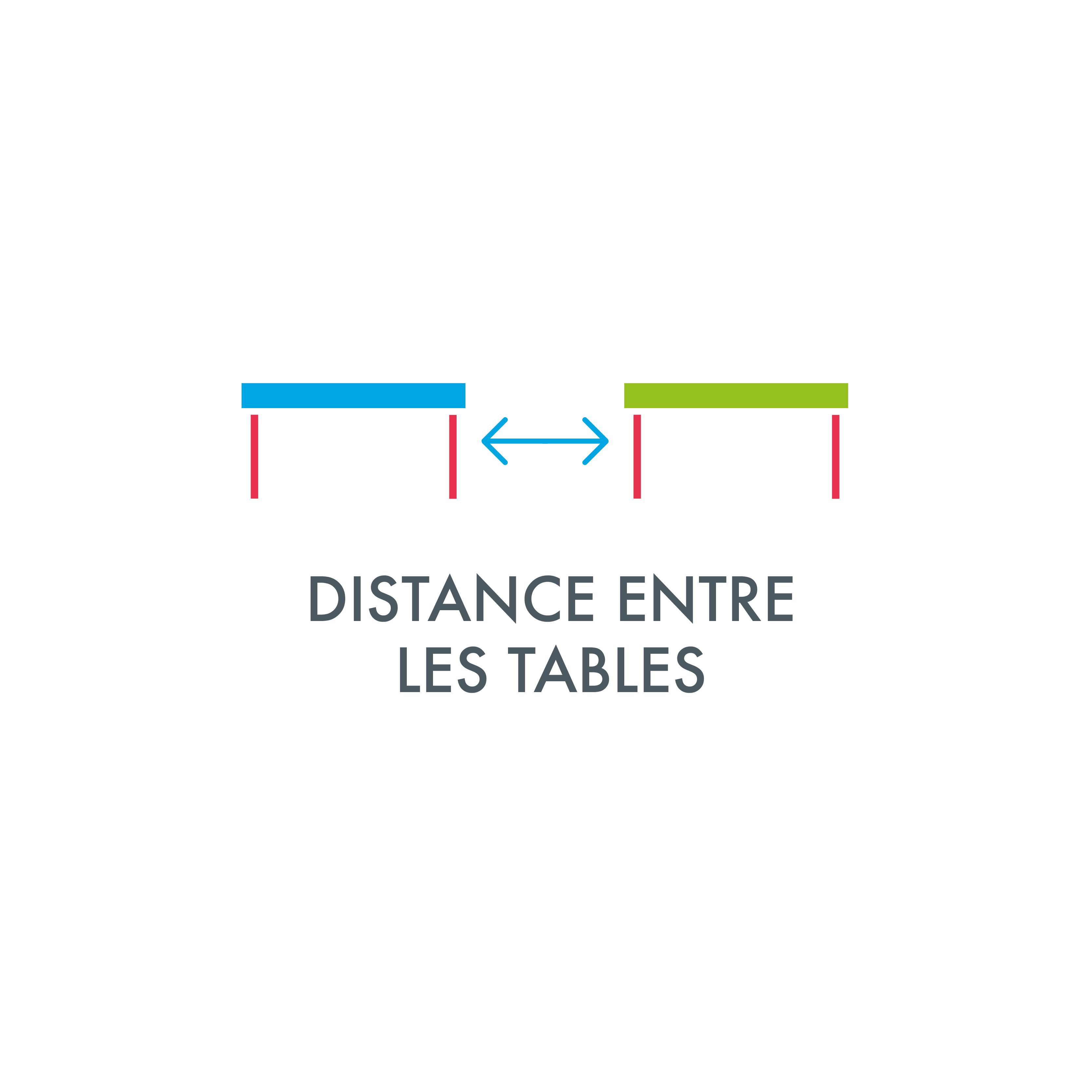 Distance_entre_les tables